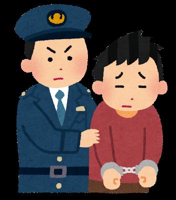 刑事裁判、犯罪を犯した人、被疑者と容疑者の違い、被告人と被告の違いを解説
